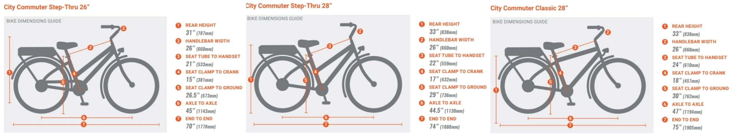 Pedego City Commuter Sizes