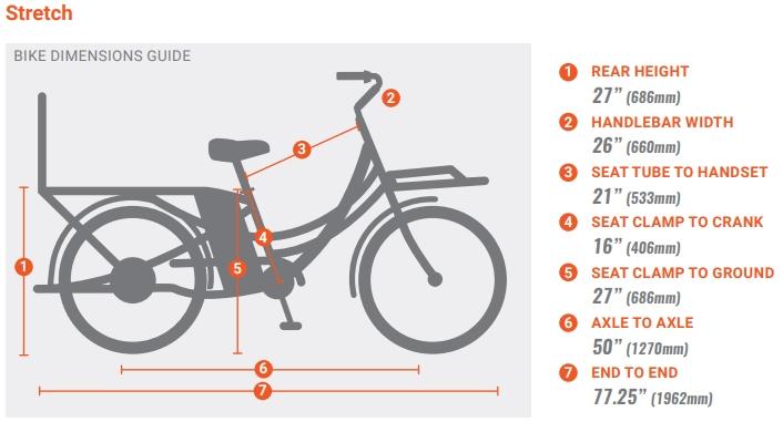 Pedego Stretch Geometry Chart