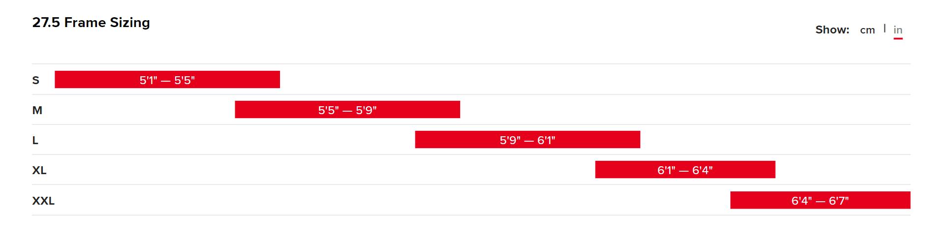 The Santa Cruz Heckler Bike Size Chart in Inches (In)
