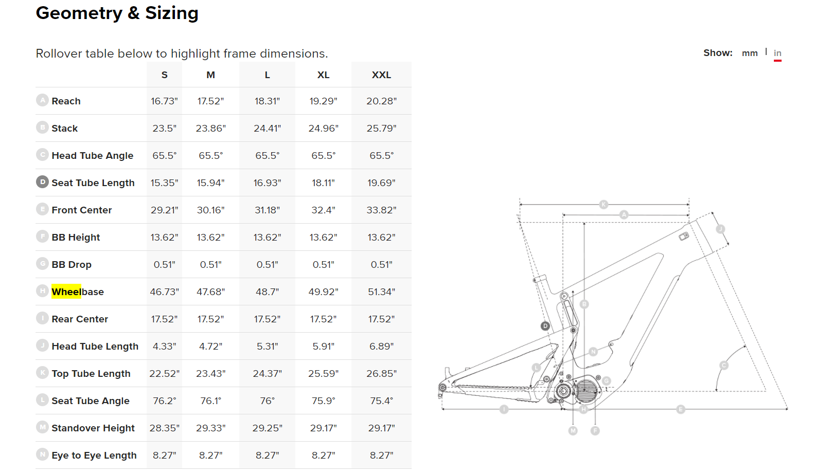 The Santa Cruz Heckler Bike Size Chart